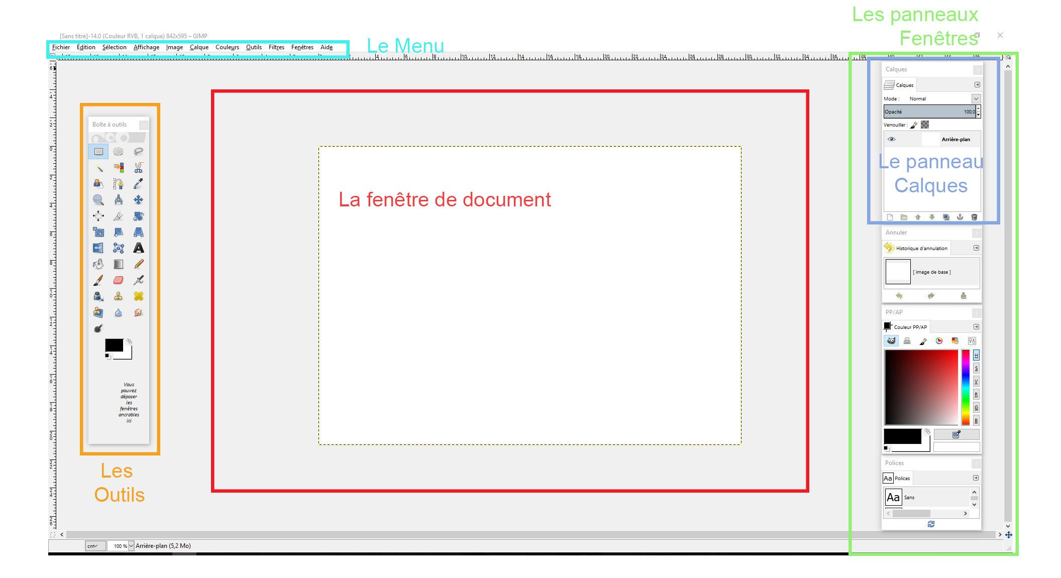 Espace de travail tuto GIMP